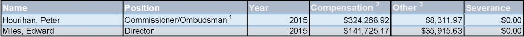 2015 PIC Compensation Disclosure V2